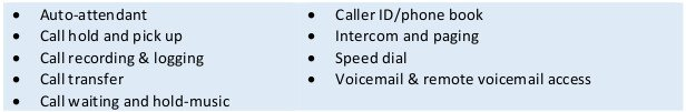This table shows the features of Multi-line business telephone systems.